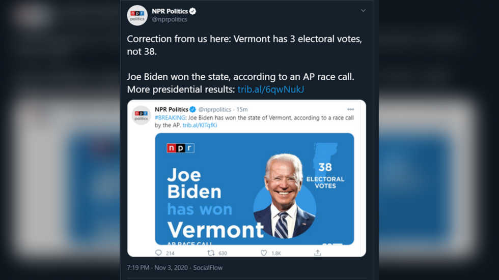 'Just a little off': NPR issues correction after stating Vermont has 38 electoral votes… more than 10 times higher than total